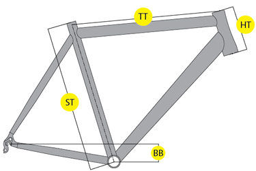 rozmiar ramy w rowerze