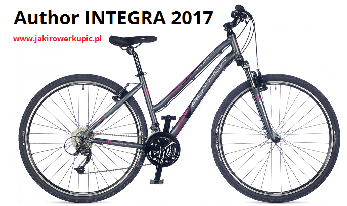 Author Integra 2017